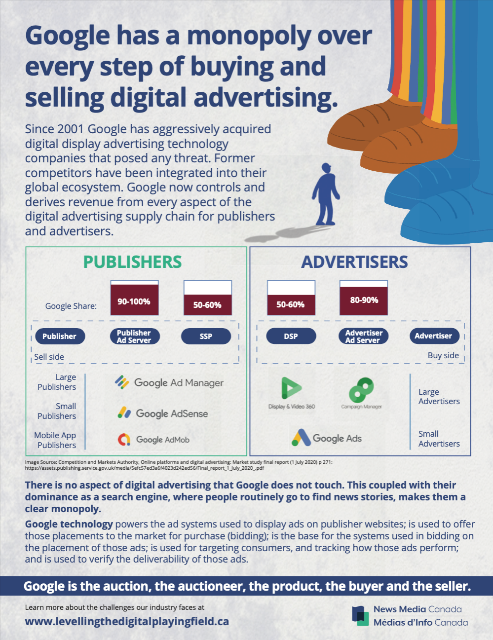 Levelling the Digital Playing Field - Fact Sheet
